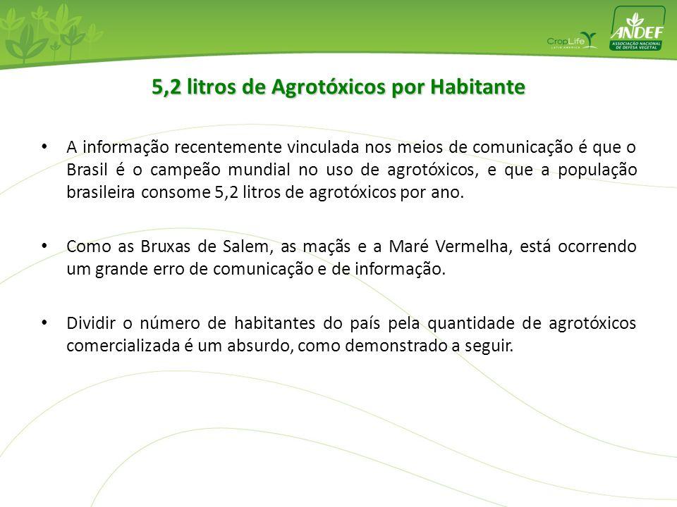5,2 litros de Agrotóxicos por Habitante A informação recentemente vinculada nos meios de comunicação é que o Brasil é o campeão mundial no uso de agro