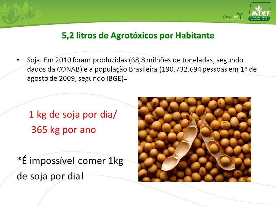 5,2 litros de Agrotóxicos por Habitante Soja. Em 2010 foram produzidas (68,8 milhões de toneladas, segundo dados da CONAB) e a população Brasileira (1