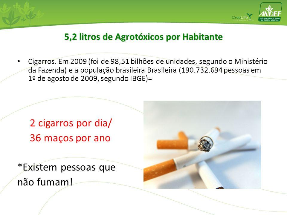5,2 litros de Agrotóxicos por Habitante Cigarros. Em 2009 (foi de 98,51 bilhões de unidades, segundo o Ministério da Fazenda) e a população brasileira