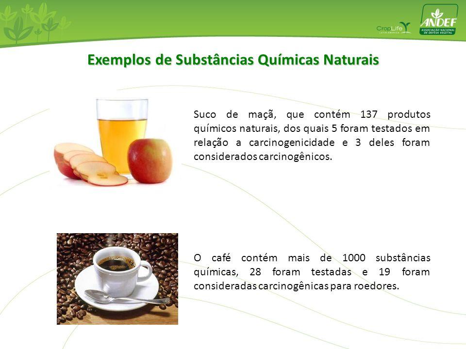 Exemplos de Substâncias Químicas Naturais Suco de maçã, que contém 137 produtos químicos naturais, dos quais 5 foram testados em relação a carcinogeni