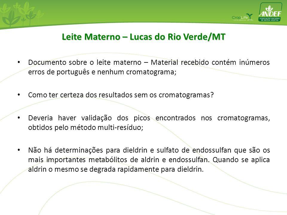 Leite Materno – Lucas do Rio Verde/MT Documento sobre o leite materno – Material recebido contém inúmeros erros de português e nenhum cromatograma; Co