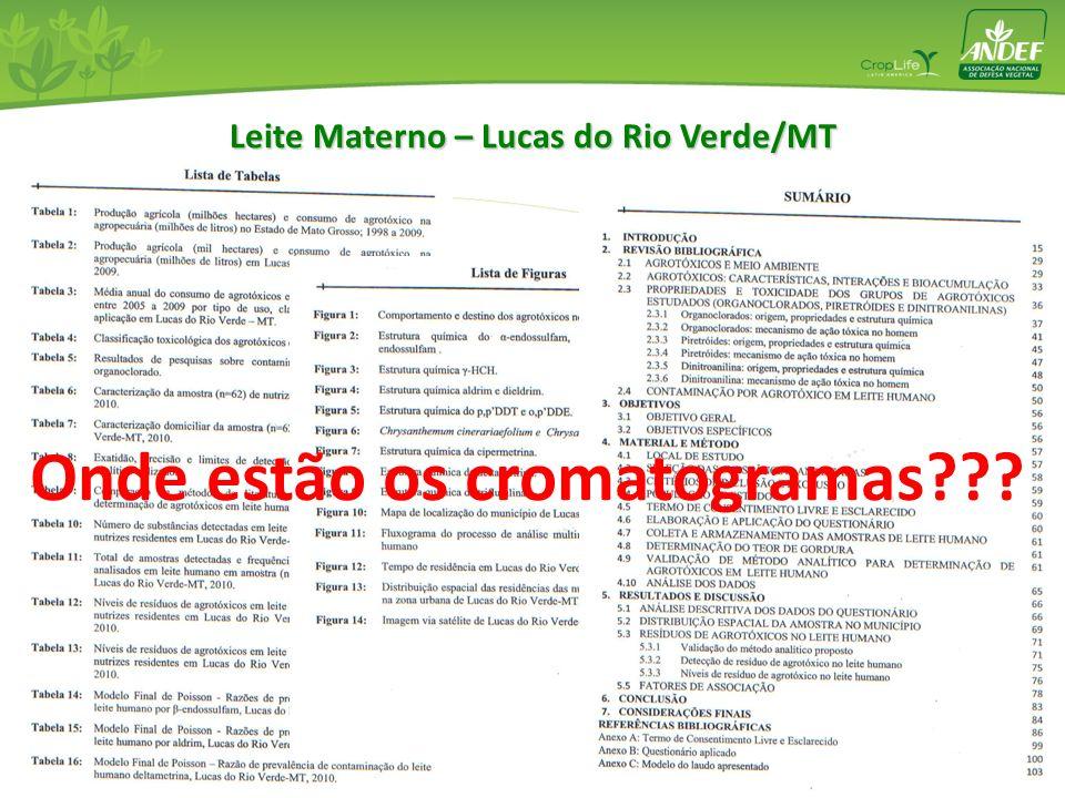 Leite Materno – Lucas do Rio Verde/MT Onde estão os cromatogramas???