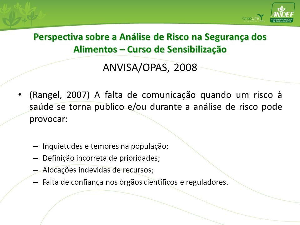 Perspectiva sobre a Análise de Risco na Segurança dos Alimentos – Curso de Sensibilização ANVISA/OPAS, 2008 (Rangel, 2007) A falta de comunicação quan
