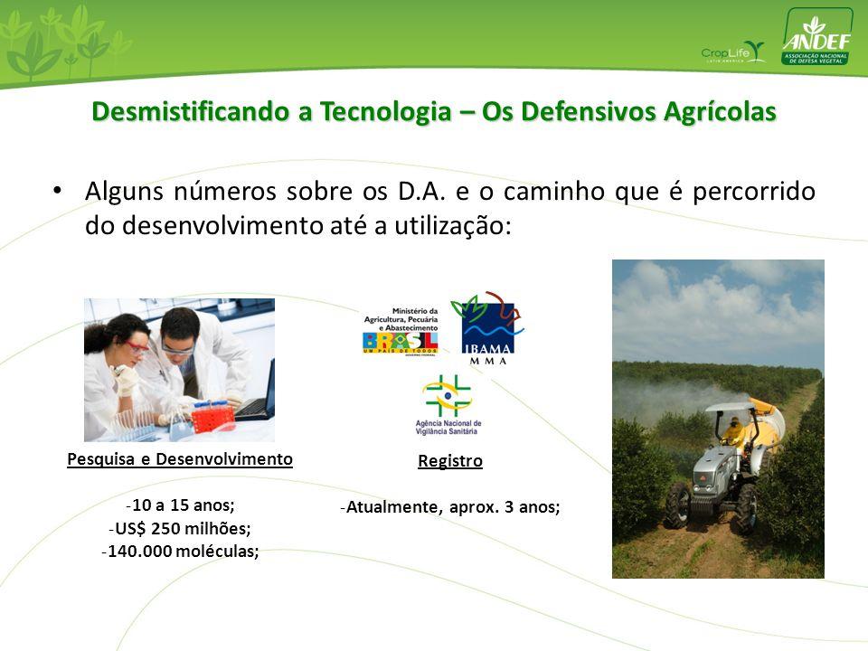 Alguns números sobre os D.A. e o caminho que é percorrido do desenvolvimento até a utilização: Desmistificando a Tecnologia – Os Defensivos Agrícolas