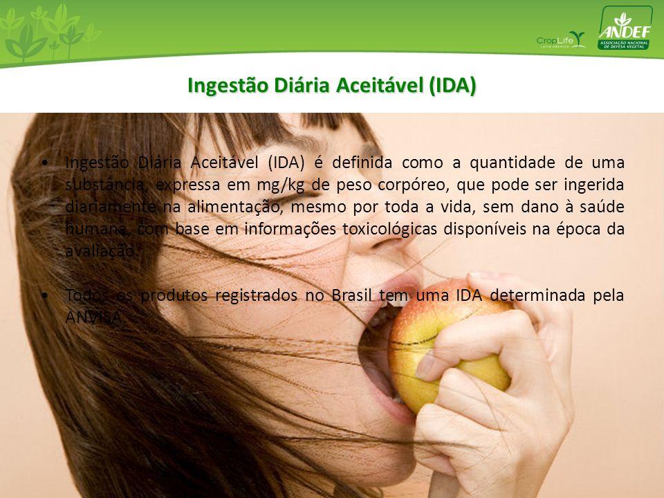 Ingestão Diária Aceitável (IDA) Ingestão Diária Aceitável (IDA) é definida como a quantidade de uma substância, expressa em mg/kg de peso corpóreo, qu