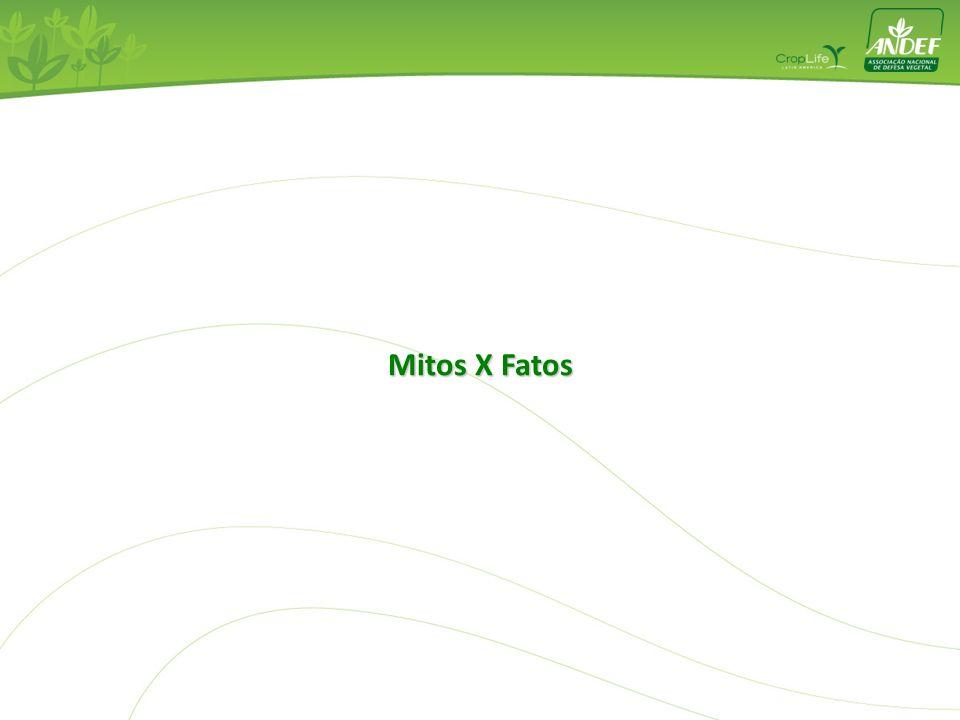 Mitos X Fatos
