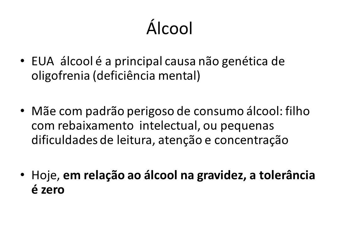 Álcool EUA álcool é a principal causa não genética de oligofrenia (deficiência mental) Mãe com padrão perigoso de consumo álcool: filho com rebaixamen