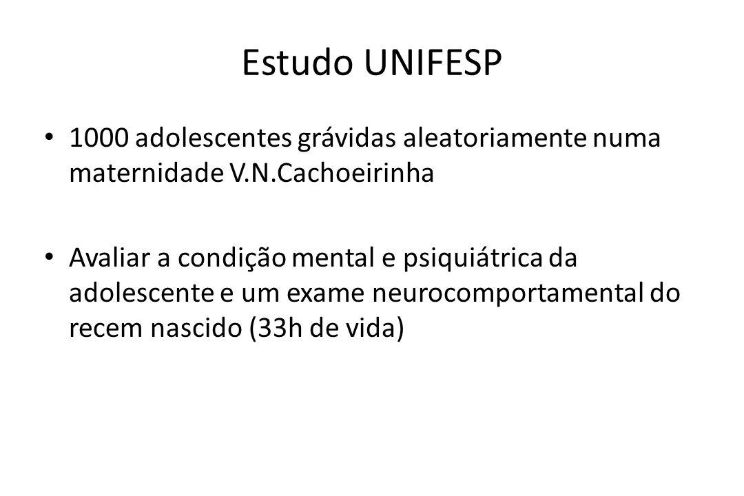 Estudo UNIFESP 1000 adolescentes grávidas aleatoriamente numa maternidade V.N.Cachoeirinha Avaliar a condição mental e psiquiátrica da adolescente e u