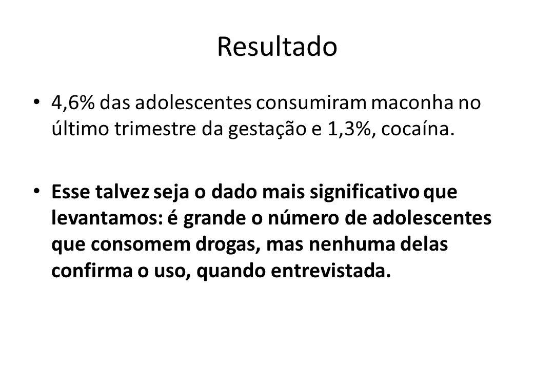 Resultado 4,6% das adolescentes consumiram maconha no último trimestre da gestação e 1,3%, cocaína. Esse talvez seja o dado mais significativo que lev