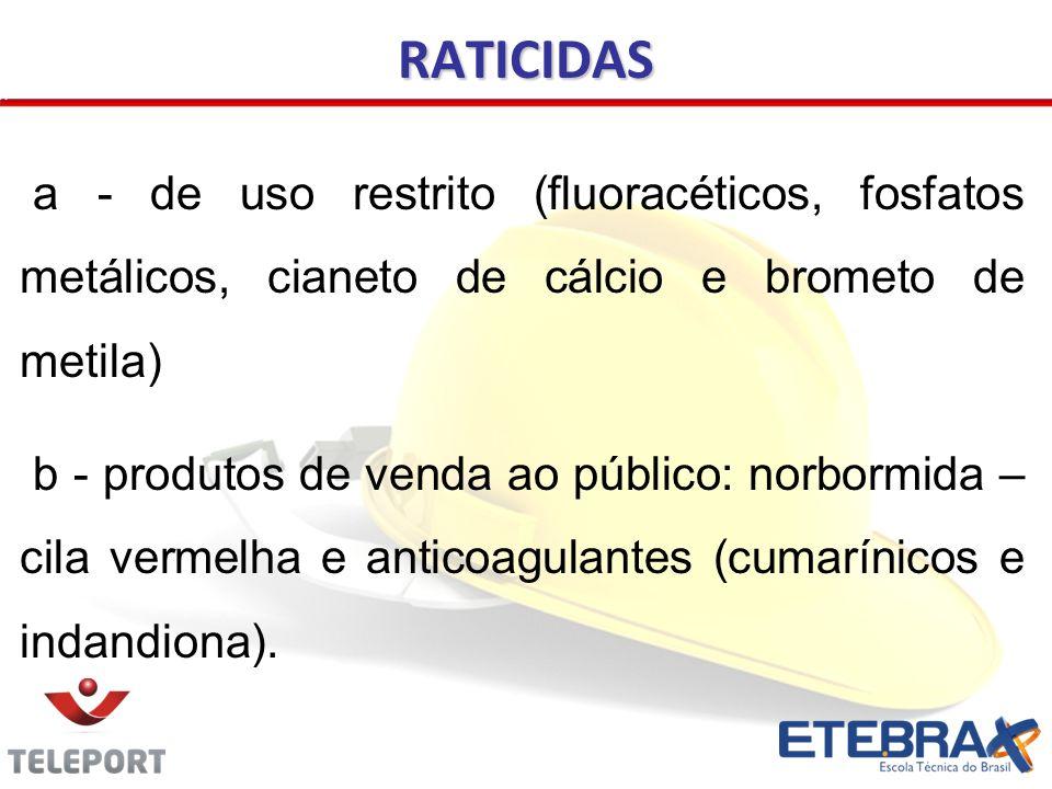 a - de uso restrito (fluoracéticos, fosfatos metálicos, cianeto de cálcio e brometo de metila) b - produtos de venda ao público: norbormida – cila ver
