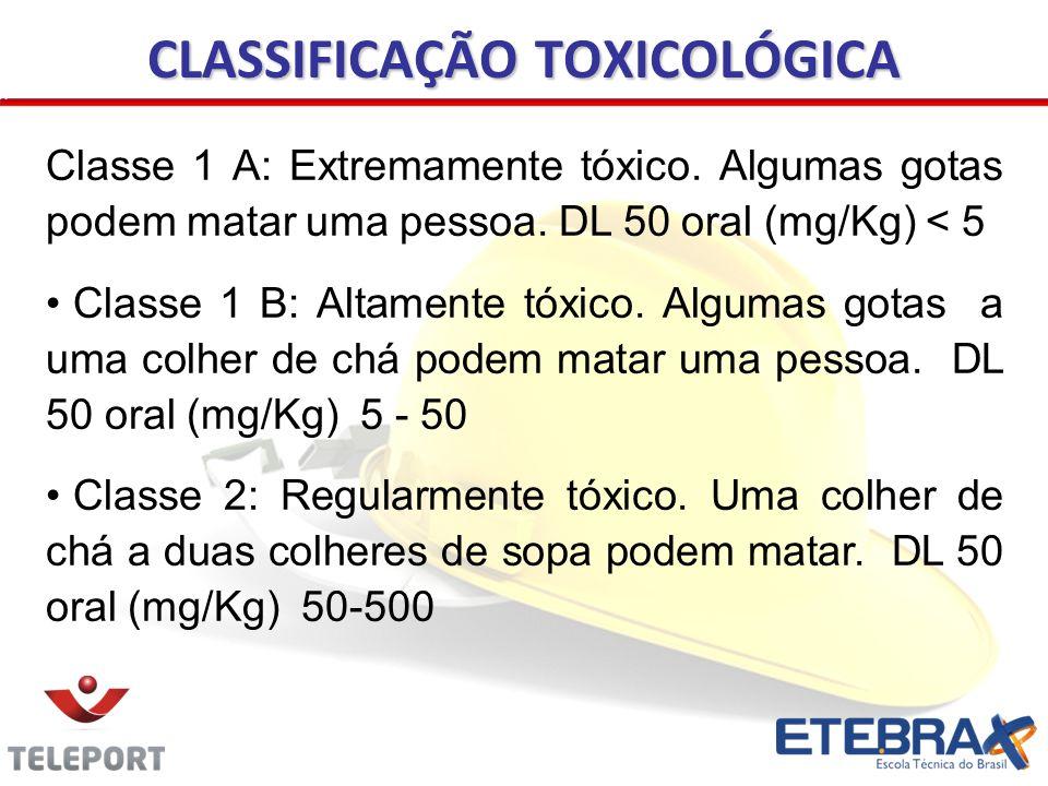 Classe 1 A: Extremamente tóxico. Algumas gotas podem matar uma pessoa. DL 50 oral (mg/Kg) < 5 Classe 1 B: Altamente tóxico. Algumas gotas a uma colher