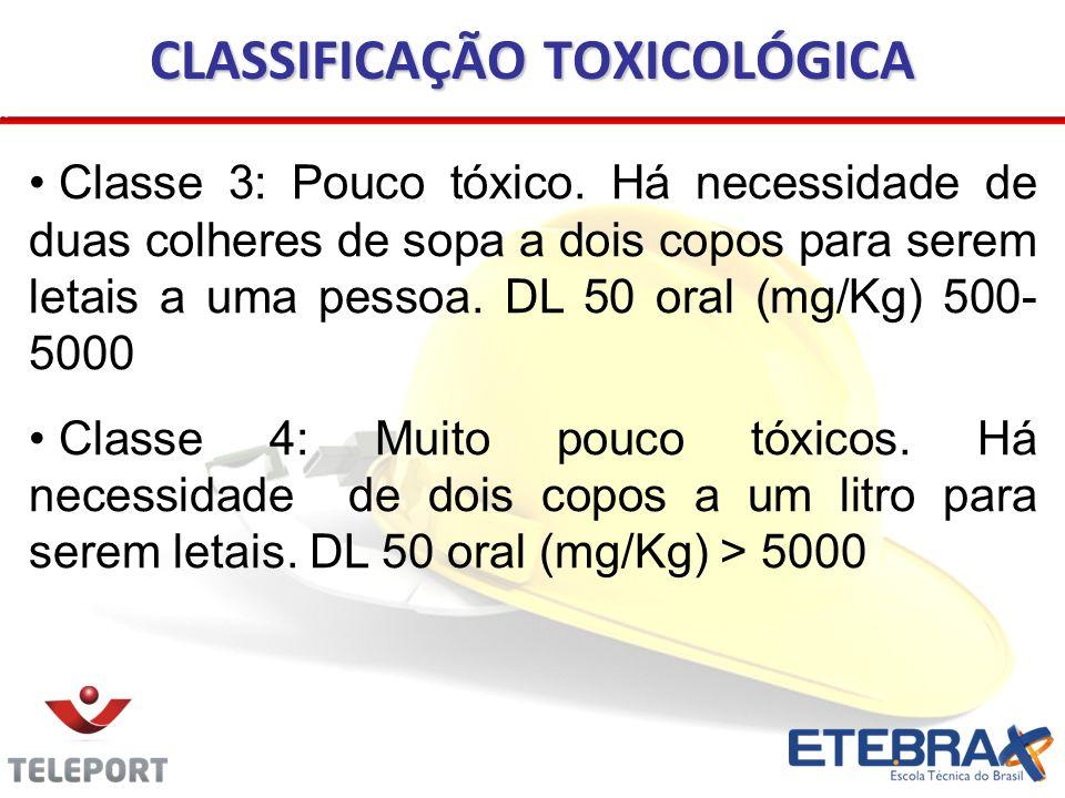 Classe 3: Pouco tóxico. Há necessidade de duas colheres de sopa a dois copos para serem letais a uma pessoa. DL 50 oral (mg/Kg) 500- 5000 Classe 4: Mu
