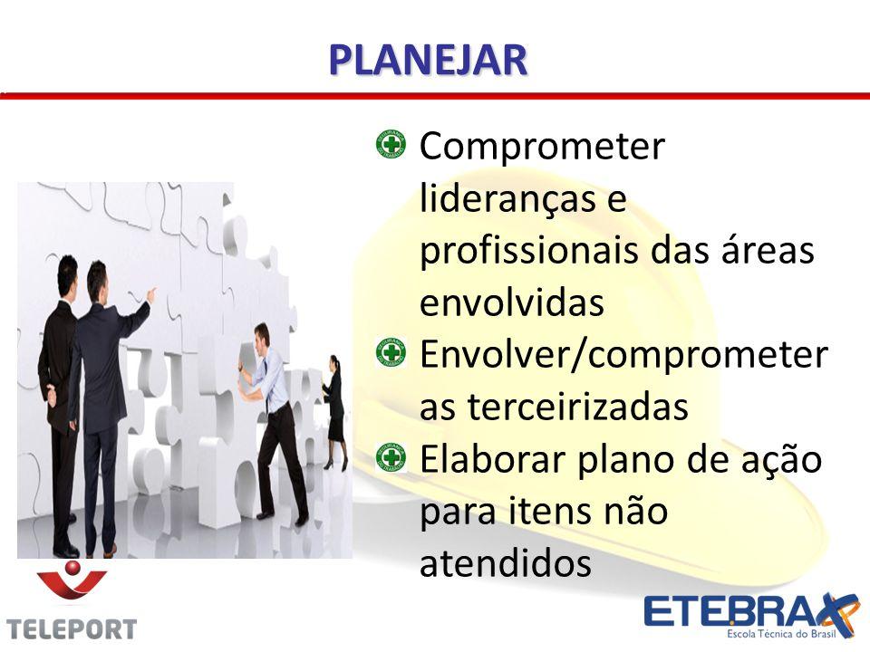 Comprometer lideranças e profissionais das áreas envolvidas Envolver/comprometer as terceirizadas Elaborar plano de ação para itens não atendidos PLANEJAR