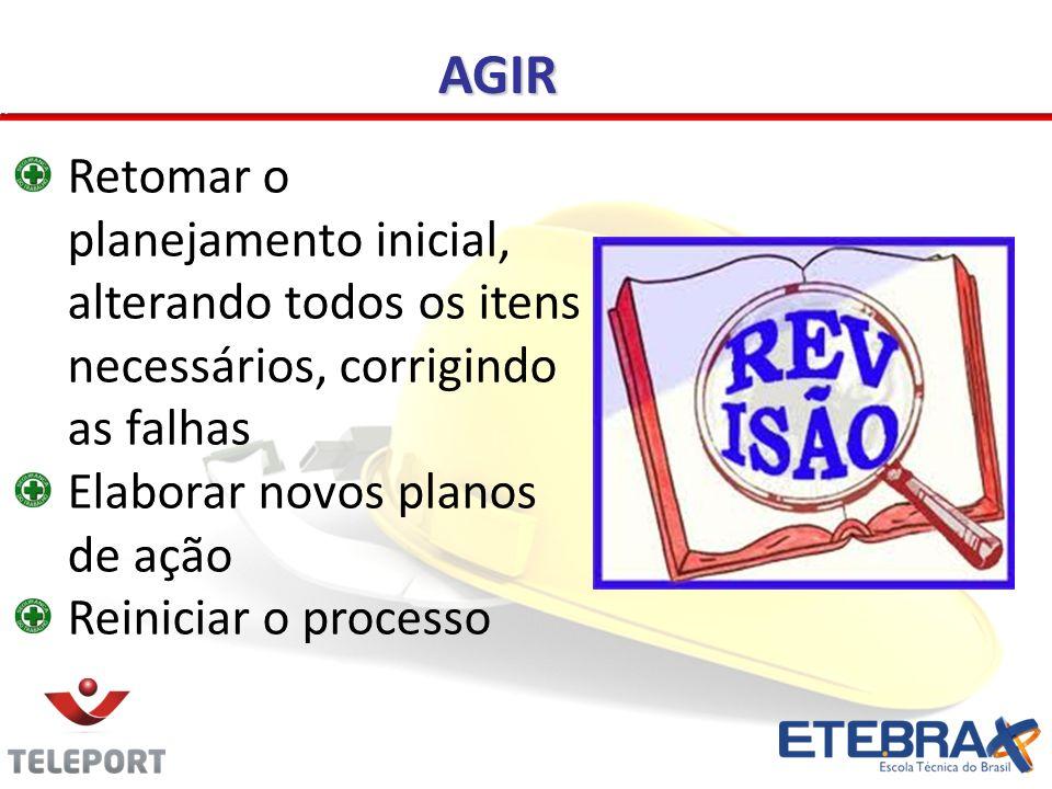 Retomar o planejamento inicial, alterando todos os itens necessários, corrigindo as falhas Elaborar novos planos de ação Reiniciar o processo AGIR