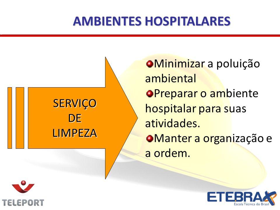 AMBIENTES HOSPITALARES Minimizar a poluição ambiental Preparar o ambiente hospitalar para suas atividades.