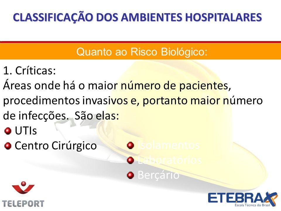 CLASSIFICAÇÃO DOS AMBIENTES HOSPITALARES 1.