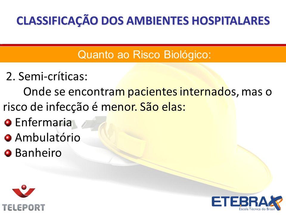 CLASSIFICAÇÃO DOS AMBIENTES HOSPITALARES 2.