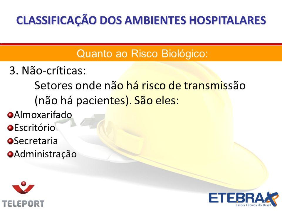 CLASSIFICAÇÃO DOS AMBIENTES HOSPITALARES 3.