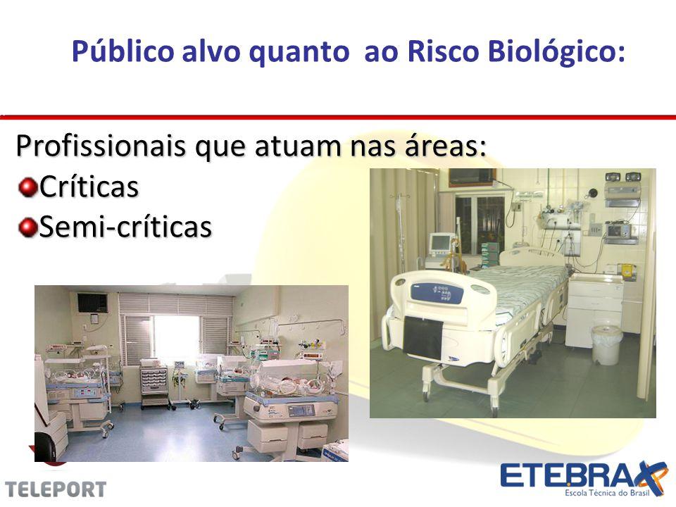 Público alvo quanto ao Risco Biológico: Profissionais que atuam nas áreas: CríticasSemi-críticas