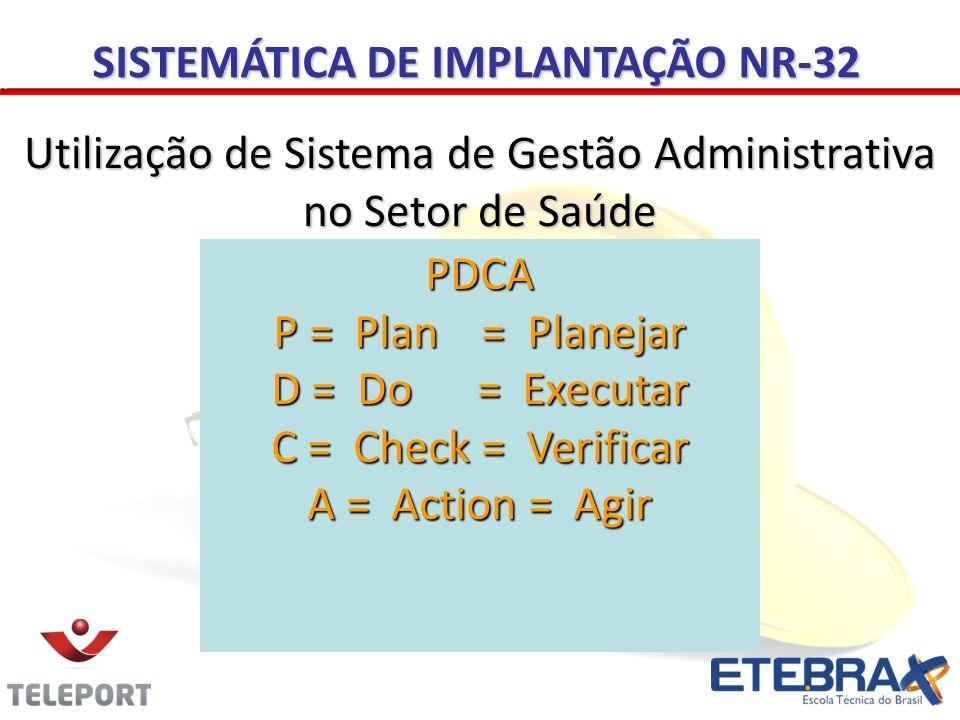 PDCA P = Plan = Planejar D = Do = Executar C = Check = Verificar A = Action = Agir Utilização de Sistema de Gestão Administrativa no Setor de Saúde SISTEMÁTICA DE IMPLANTAÇÃO NR-32
