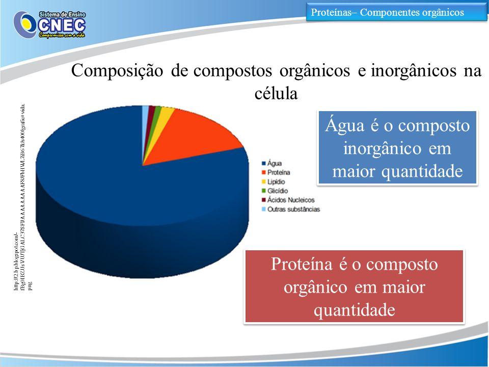 Composição de compostos orgânicos e inorgânicos na célula http://2.bp.blogspot.com/- fBg0IBZUsVU/TjGALC37SFI/AAAAAAAAAF8/FbHWL7iB67k/s400/grafic+vida.