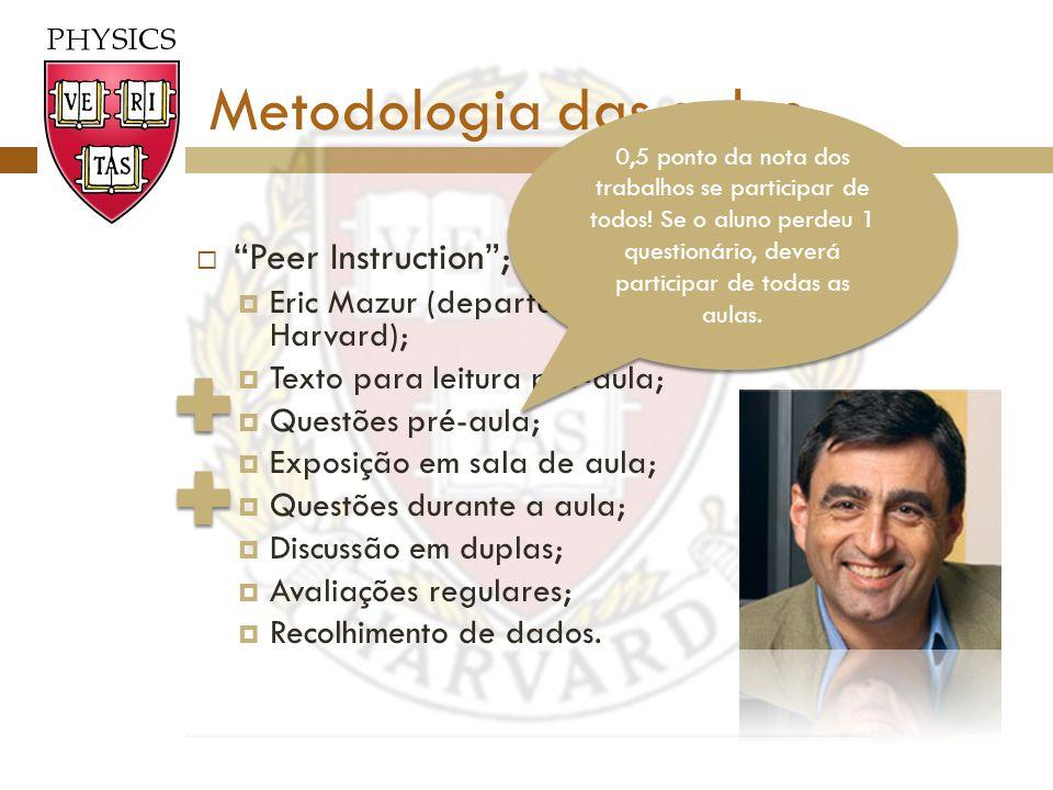 Metodologia das aulas Peer Instruction; Eric Mazur (departamento de Física de Harvard); Texto para leitura pré-aula; Questões pré-aula; Exposição em s