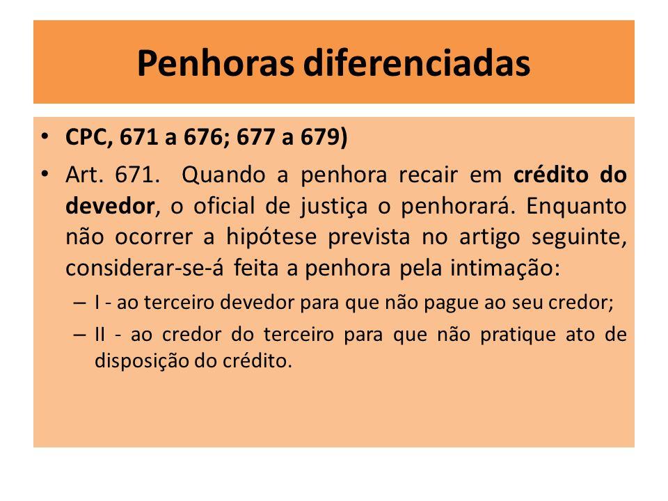 Penhoras diferenciadas CPC, 671 a 676; 677 a 679) Art. 671. Quando a penhora recair em crédito do devedor, o oficial de justiça o penhorará. Enquanto