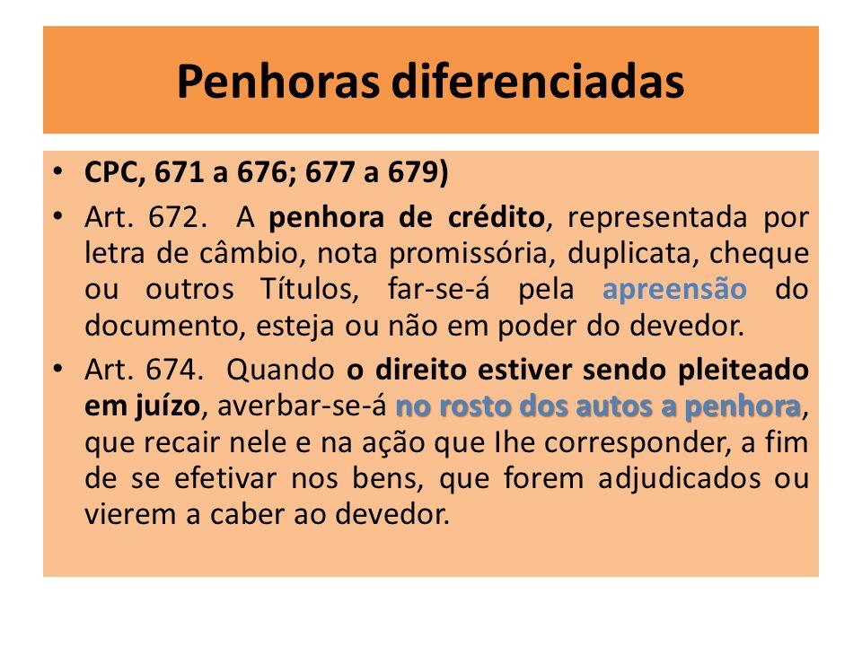 Penhoras diferenciadas CPC, 671 a 676; 677 a 679) Art. 672. A penhora de crédito, representada por letra de câmbio, nota promissória, duplicata, chequ