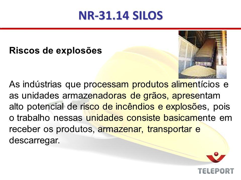 NR-31.14 SILOS Riscos de explosões As indústrias que processam produtos alimentícios e as unidades armazenadoras de grãos, apresentam alto potencial d