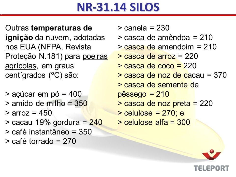 NR-31.14 SILOS Outras temperaturas de ignição da nuvem, adotadas nos EUA (NFPA, Revista Proteção N.181) para poeiras agrícolas, em graus centígrados (