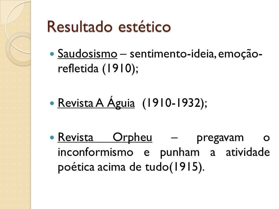 Resultado estético Saudosismo – sentimento-ideia, emoção- refletida (1910); Revista A Águia (1910-1932); Revista Orpheu – pregavam o inconformismo e p