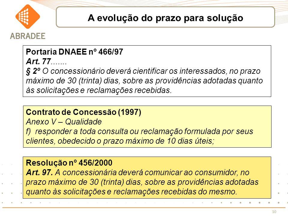 10 Portaria DNAEE nº 466/97 Art. 77....... § 2º O concessionário deverá cientificar os interessados, no prazo máximo de 30 (trinta) dias, sobre as pro