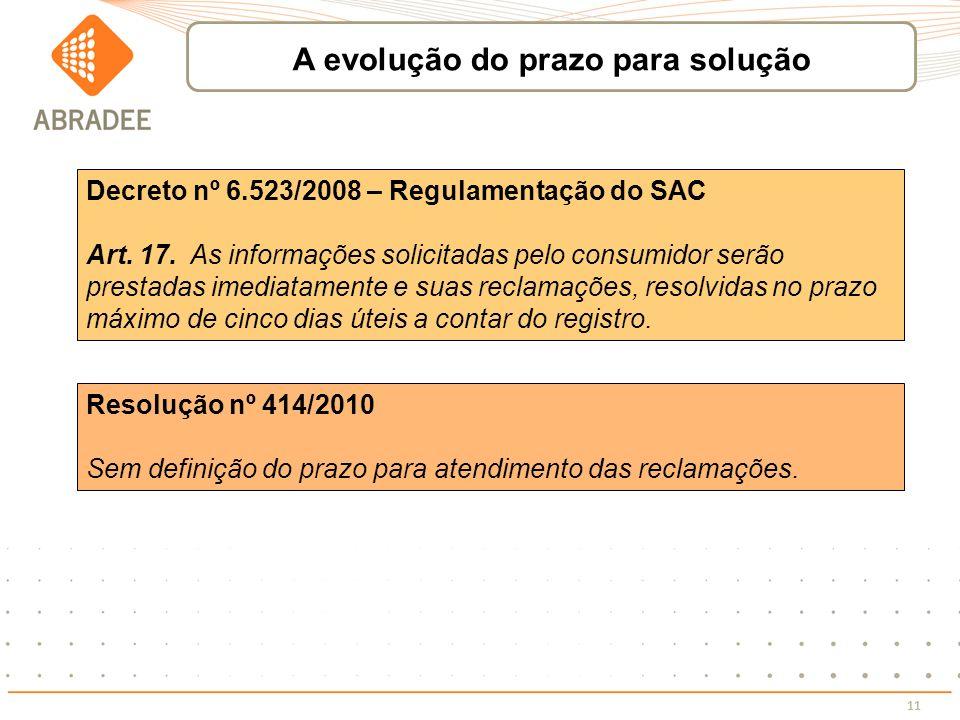 11 Decreto nº 6.523/2008 – Regulamentação do SAC Art. 17. As informações solicitadas pelo consumidor serão prestadas imediatamente e suas reclamações,