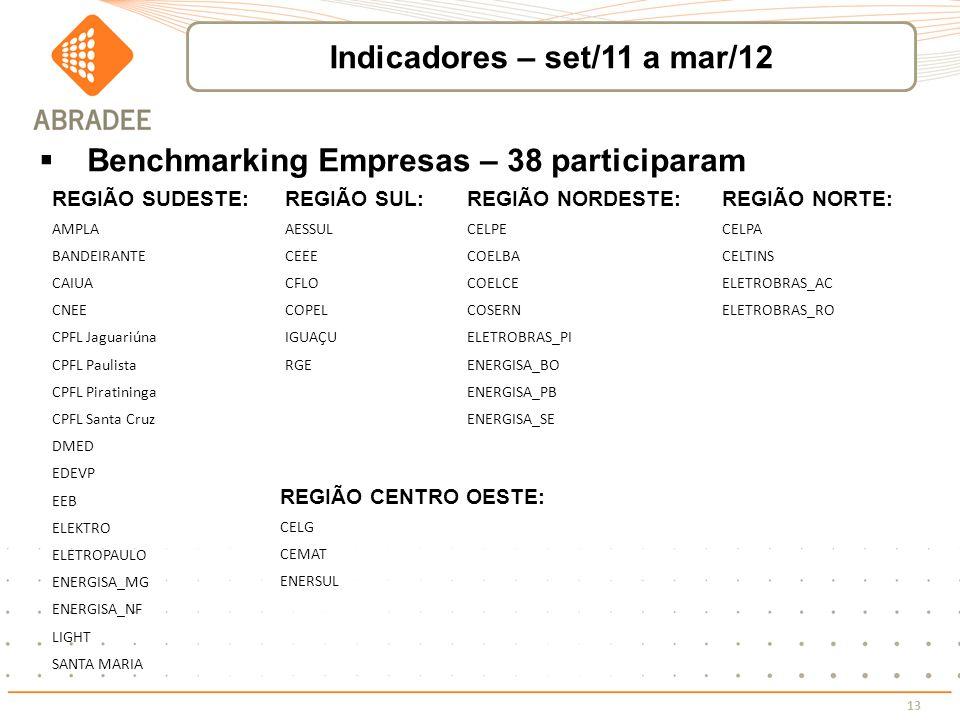 13 Benchmarking Empresas – 38 participaram REGIÃO SUDESTE: AMPLA BANDEIRANTE CAIUA CNEE CPFL Jaguariúna CPFL Paulista CPFL Piratininga CPFL Santa Cruz
