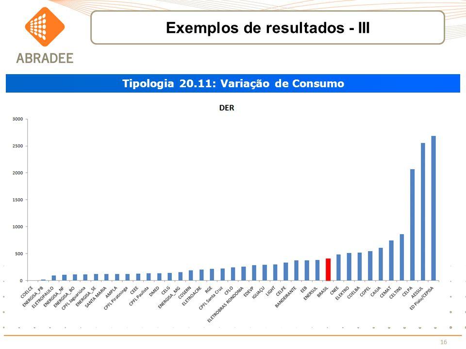 16 Tipologia 20.11: Variação de Consumo Exemplos de resultados - III