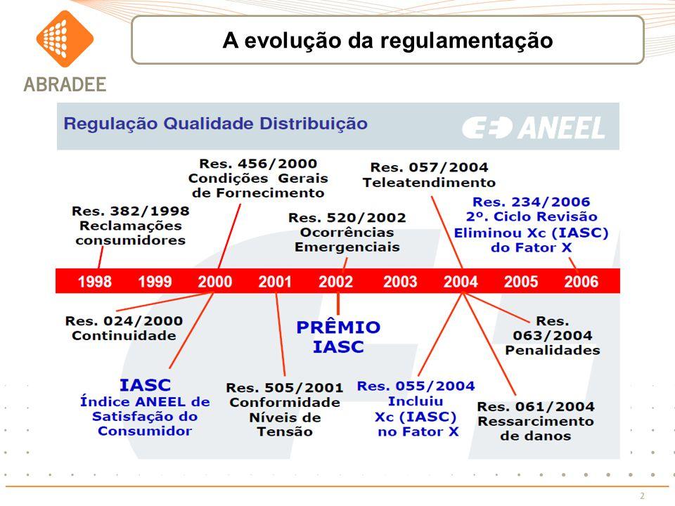 2 A evolução da regulamentação