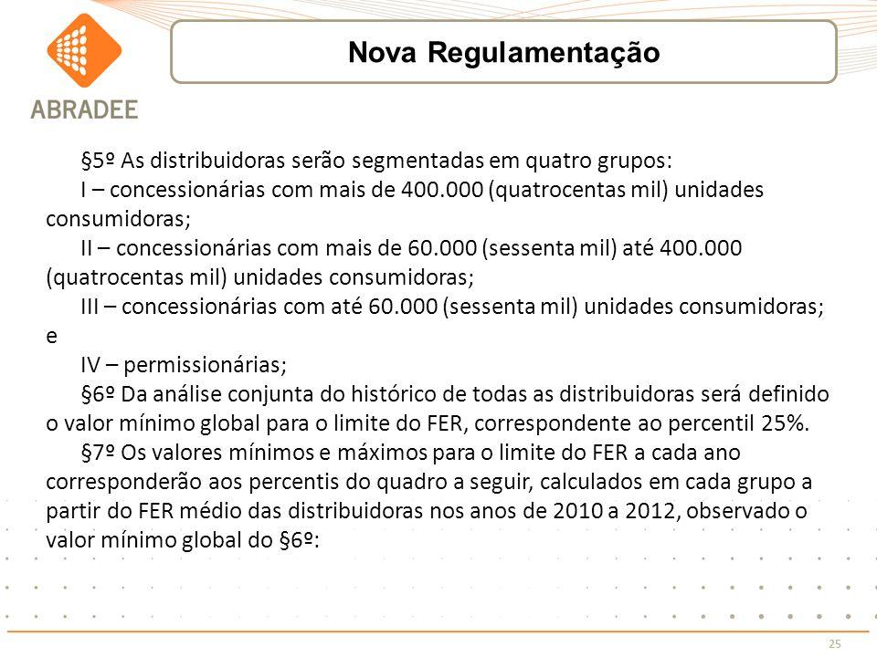 25 §5º As distribuidoras serão segmentadas em quatro grupos: I – concessionárias com mais de 400.000 (quatrocentas mil) unidades consumidoras; II – co