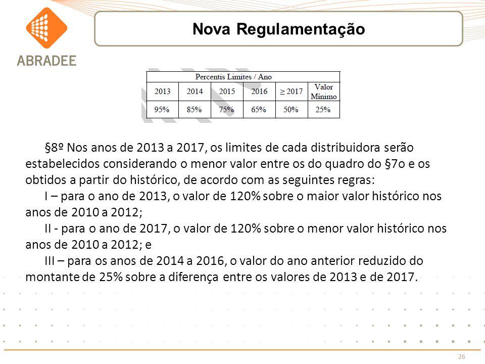 26 §8º Nos anos de 2013 a 2017, os limites de cada distribuidora serão estabelecidos considerando o menor valor entre os do quadro do §7o e os obtidos
