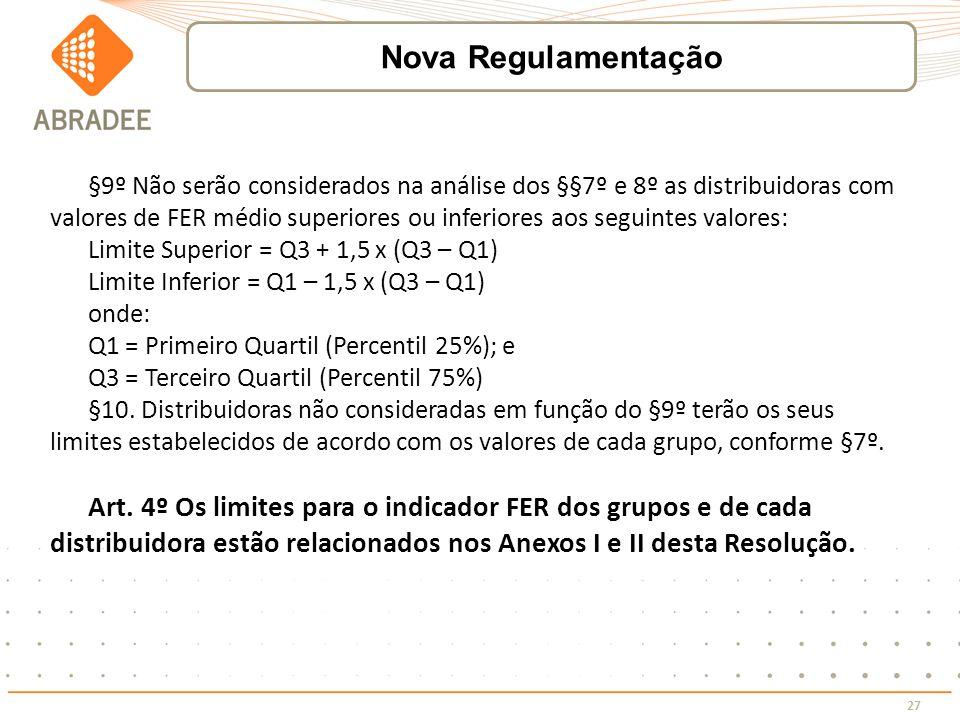 27 §9º Não serão considerados na análise dos §§7º e 8º as distribuidoras com valores de FER médio superiores ou inferiores aos seguintes valores: Limi