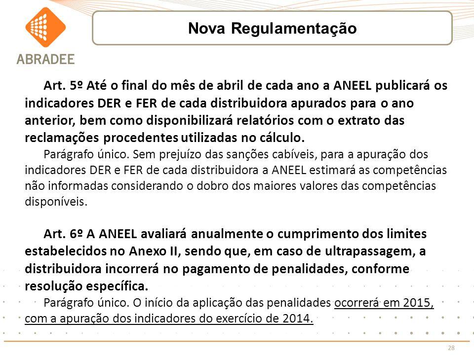 28 Art. 5º Até o final do mês de abril de cada ano a ANEEL publicará os indicadores DER e FER de cada distribuidora apurados para o ano anterior, bem