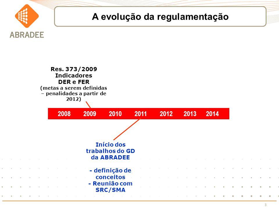 3 2008 2009 2010 2011 2012 2013 2014 Res. 373/2009 Indicadores DER e FER (metas a serem definidas – penalidades a partir de 2012) Início dos trabalhos