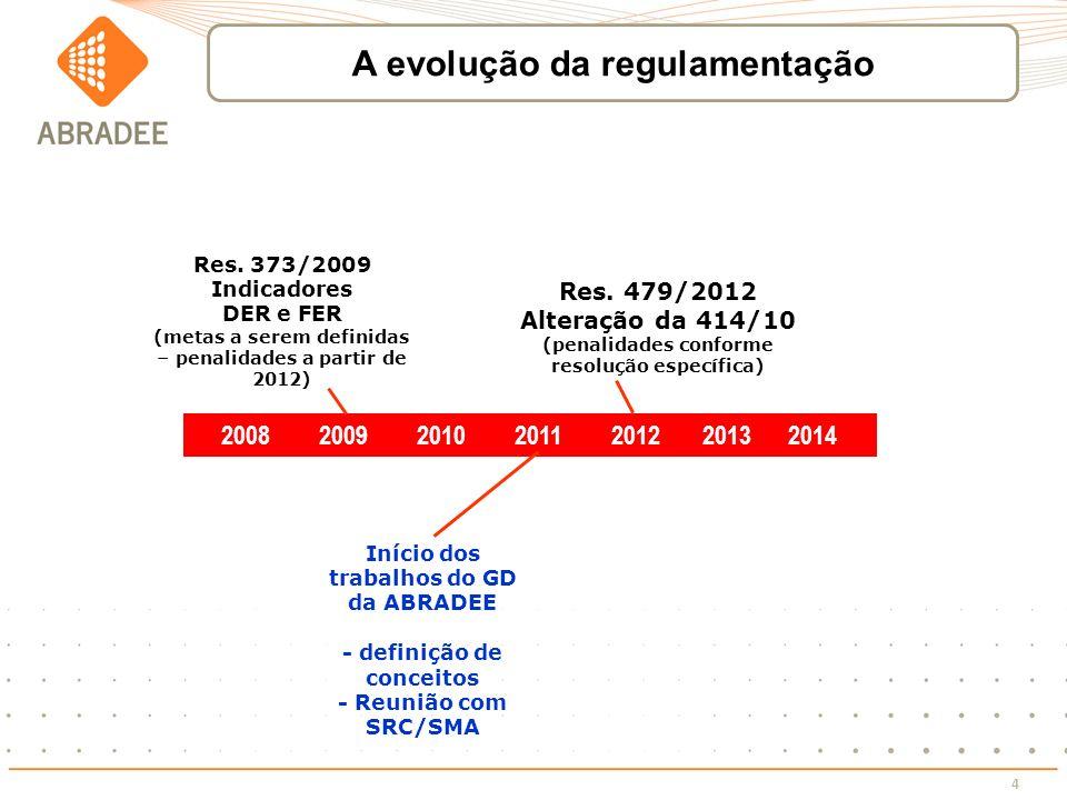 4 2008 2009 2010 2011 2012 2013 2014 Res. 373/2009 Indicadores DER e FER (metas a serem definidas – penalidades a partir de 2012) Início dos trabalhos