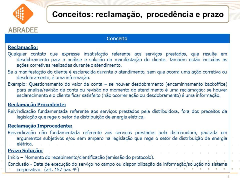 8 Reclamação: Qualquer contato que expresse insatisfação referente aos serviços prestados, que resulte em desdobramento para a análise e solução da ma