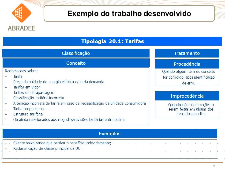 9 Tipologia 20.1: Tarifas Exemplos – Cliente baixa renda que perdeu o benefício indevidamente; – Reclassificação de classe principal da UC. Reclamaçõe