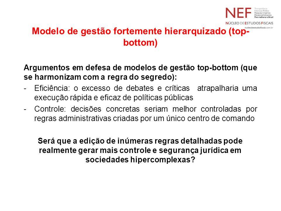 Modelo de gestão fortemente hierarquizado (top- bottom) Argumentos em defesa de modelos de gestão top-bottom (que se harmonizam com a regra do segredo