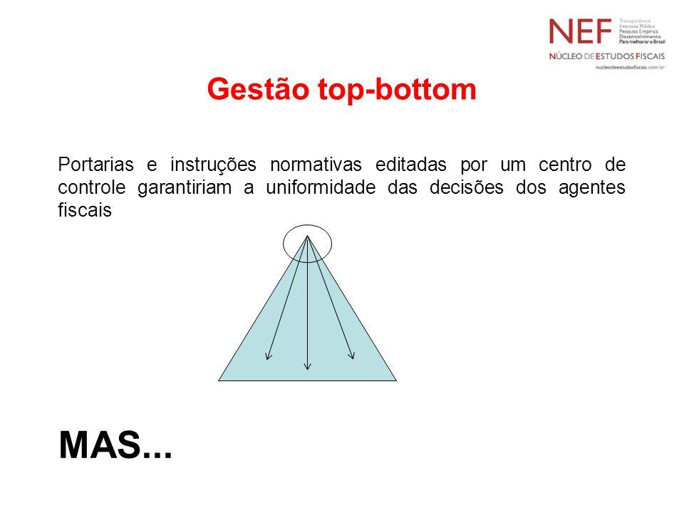 Gestão top-bottom Portarias e instruções normativas editadas por um centro de controle garantiriam a uniformidade das decisões dos agentes fiscais MAS