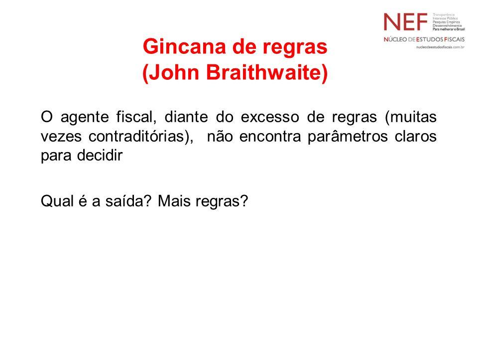 Gincana de regras (John Braithwaite) O agente fiscal, diante do excesso de regras (muitas vezes contraditórias), não encontra parâmetros claros para d