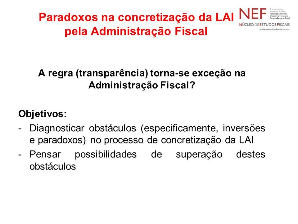 Paradoxos na concretização da LAI pela Administração Fiscal A regra (transparência) torna-se exceção na Administração Fiscal? Objetivos: -Diagnosticar