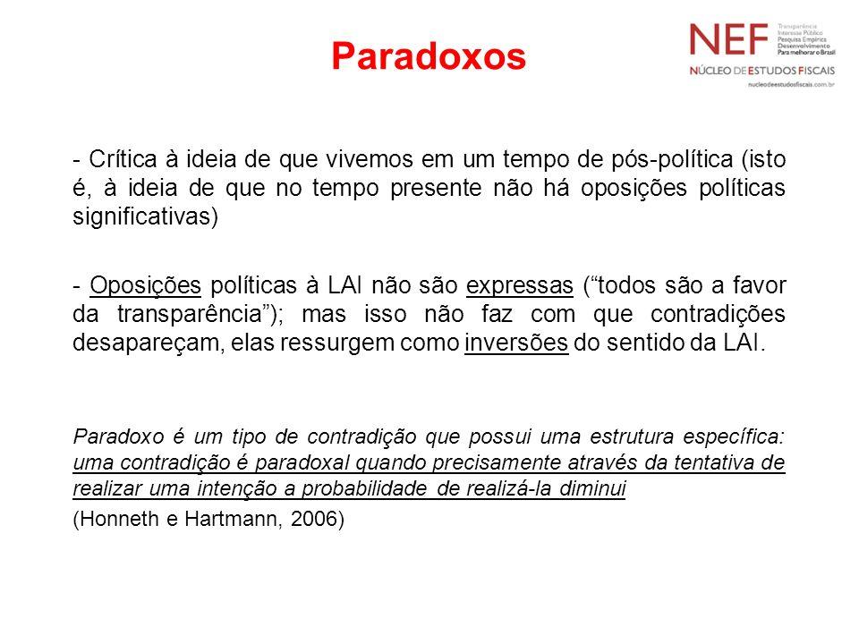 Paradoxos - Crítica à ideia de que vivemos em um tempo de pós-política (isto é, à ideia de que no tempo presente não há oposições políticas significat