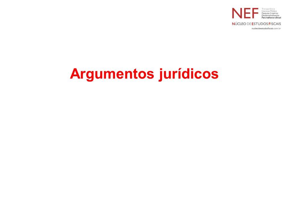 Argumentos jurídicos